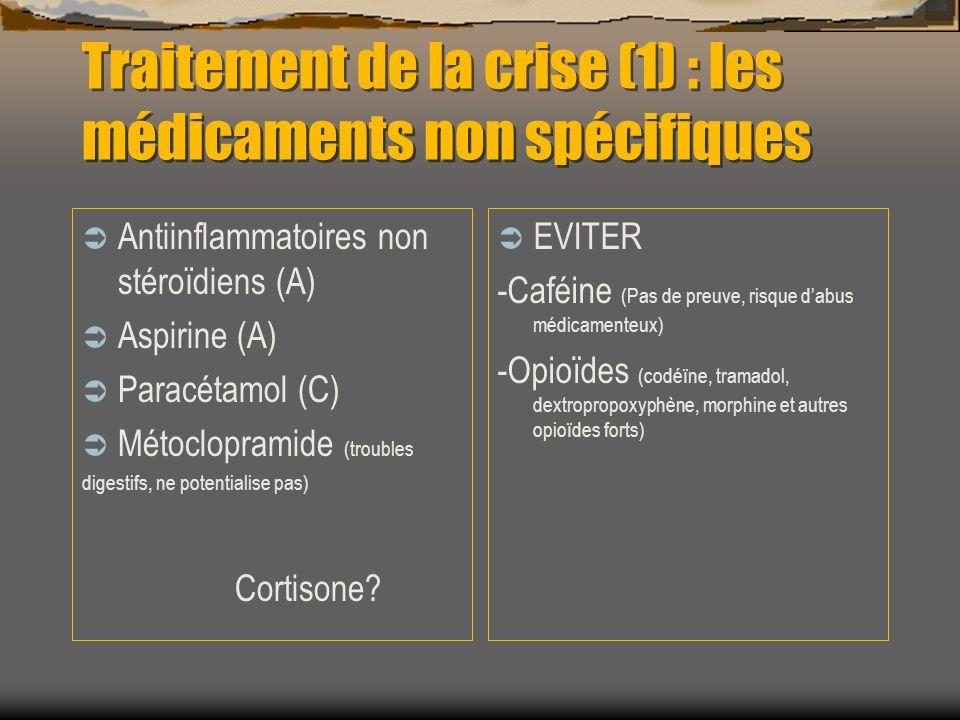 Traitement de la crise (1) : les médicaments non spécifiques Antiinflammatoires non stéroïdiens (A) Aspirine (A) Paracétamol (C) Métoclopramide (troub