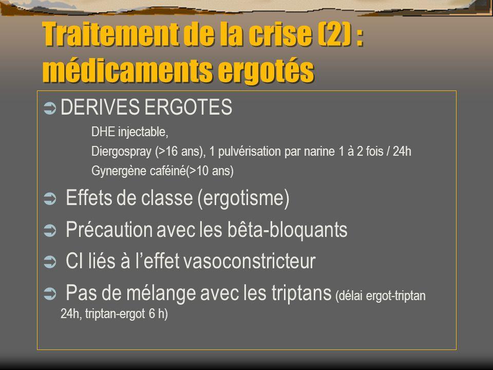 Traitement de la crise (2) : médicaments ergotés DERIVES ERGOTES DHE injectable, Diergospray (>16 ans), 1 pulvérisation par narine 1 à 2 fois / 24h Gy