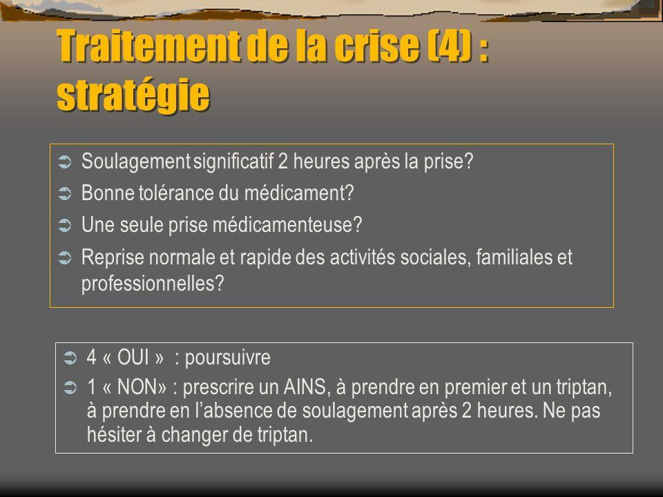 Traitement de la crise (4) : stratégie Soulagement significatif 2 heures après la prise? Bonne tolérance du médicament? Une seule prise médicamenteuse