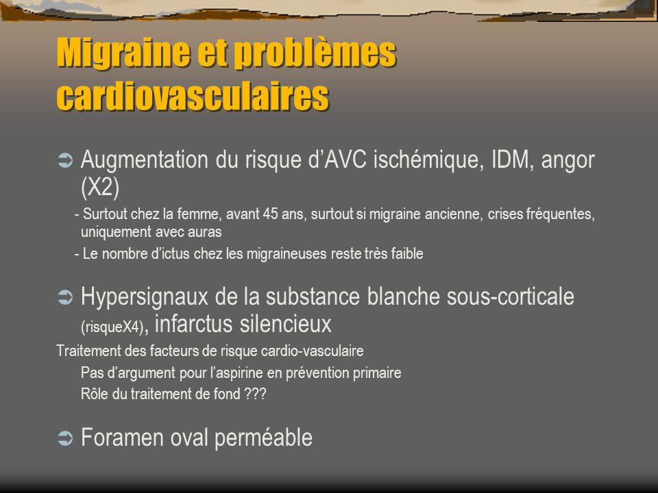 Migraine et problèmes cardiovasculaires Augmentation du risque dAVC ischémique, IDM, angor (X2) - Surtout chez la femme, avant 45 ans, surtout si migr