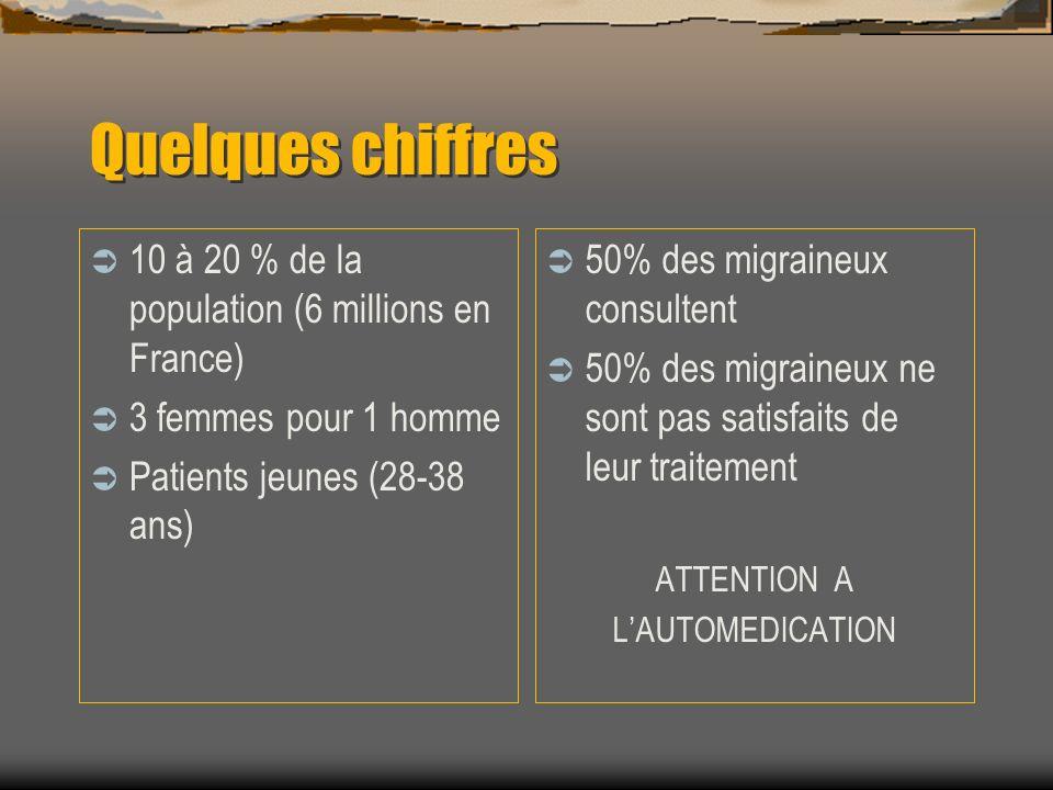 Chez lenfant Crises plus courtes (à partir de 2 heures) Fréquence des formes bilatérales, de la pâleur inaugurale, des symptômes digestifs forts (voie rectale) Équivalents vertigineux et digestifs Traitement de crise Ibuprofene (>6 mois) Voltarène, Naproxène(>6 ans) aspirine ou paracétamol avec ou sans métoclopramide, tartrate dergotamine (>10 ans), sumatriptan nasal (>12 ans) Traitement de fond - Traitements non médicamenteux - Puis : aux doses les plus faibles : *>10 ans : flunarizine, DHE *>12 ans: pizotifene,propranolol, métoprolol, oxérotone, amitriptylline