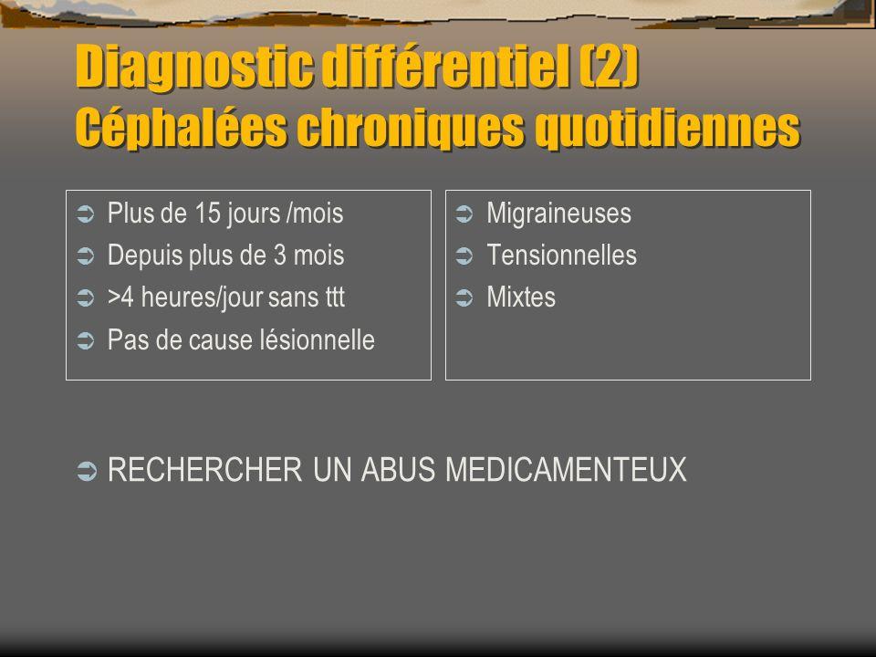 Diagnostic différentiel (3) Abus médicamenteux Prise médicamenteuse régulière > 3 mois Plus de 15 jours par mois Antalgiques non opioïdes, antiinflammatoires Plus de 10 jours par mois Opioïdes, ergotés, triptans, antalgiques à double composante
