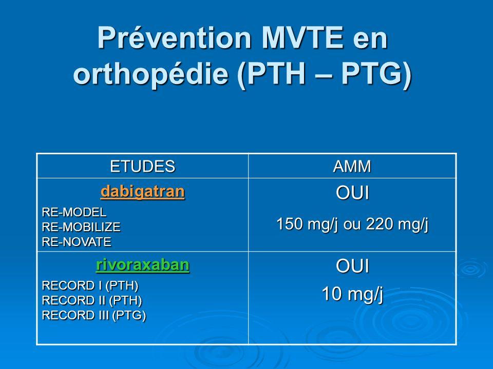 Prévention MVTE en orthopédie (PTH – PTG) ETUDESAMM dabigatranRE-MODELRE-MOBILIZERE-NOVATEOUI 150 mg/j ou 220 mg/j rivoraxaban RECORD I (PTH) RECORD II (PTH) RECORD III (PTG) OUI 10 mg/j