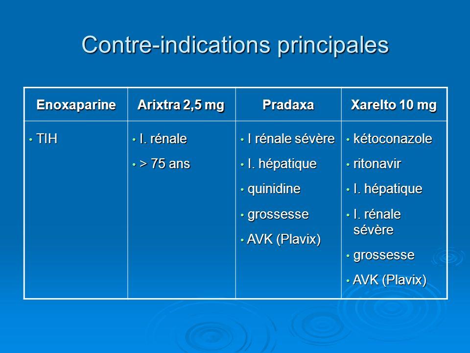 Contre-indications principales Enoxaparine Arixtra 2,5 mg Pradaxa Xarelto 10 mg TIH TIH I.