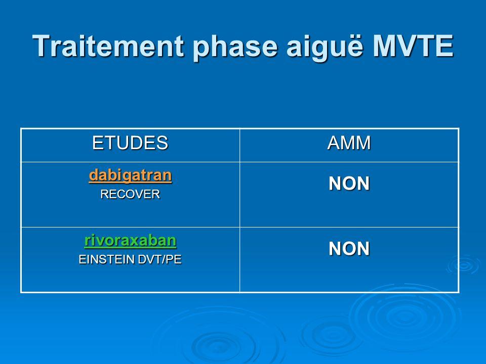 Traitement phase aiguë MVTE ETUDESAMM dabigatranRECOVERNON rivoraxaban EINSTEIN DVT/PE NON