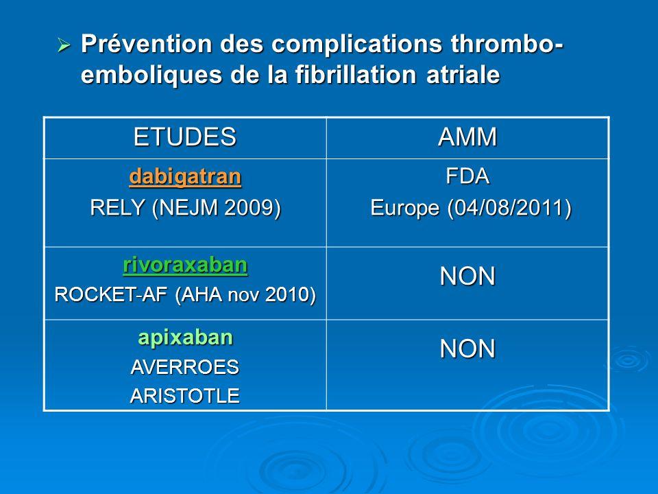 Prévention des complications thrombo- emboliques de la fibrillation atriale Prévention des complications thrombo- emboliques de la fibrillation atriale ETUDESAMM dabigatran RELY (NEJM 2009) FDA Europe (04/08/2011) Europe (04/08/2011) rivoraxaban ROCKET-AF (AHA nov 2010) NON apixabanAVERROESARISTOTLENON