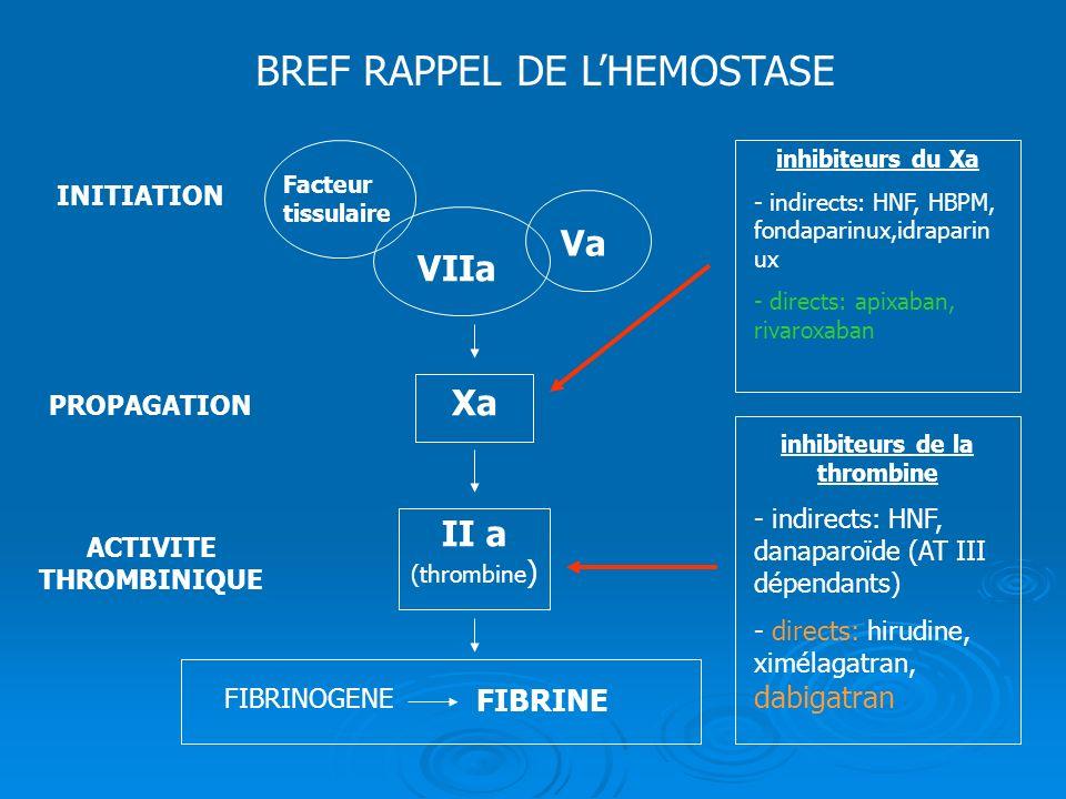 BREF RAPPEL DE LHEMOSTASE Facteur tissulaire VIIa Va Xa II a (thrombine ) FIBRINOGENE FIBRINE inhibiteurs du Xa - indirects: HNF, HBPM, fondaparinux,idraparin ux - directs: apixaban, rivaroxaban inhibiteurs de la thrombine - indirects: HNF, danaparoïde (AT III dépendants) - directs: hirudine, ximélagatran, dabigatran INITIATION PROPAGATION ACTIVITE THROMBINIQUE