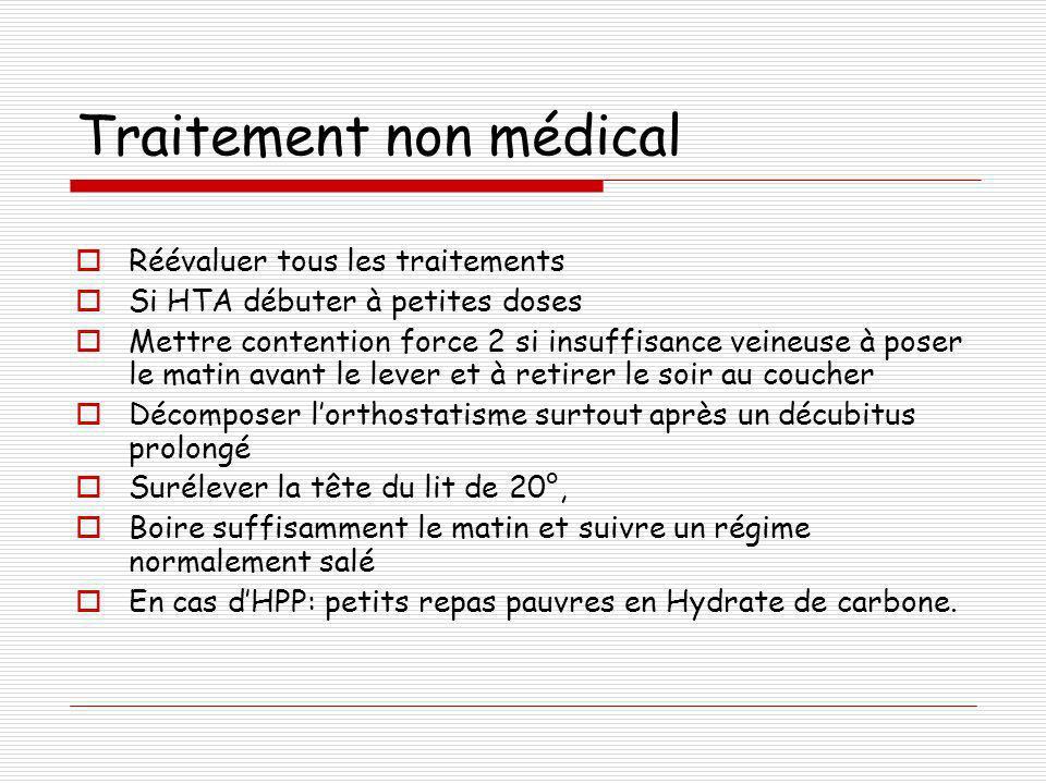 Traitement non médical Réévaluer tous les traitements Si HTA débuter à petites doses Mettre contention force 2 si insuffisance veineuse à poser le mat