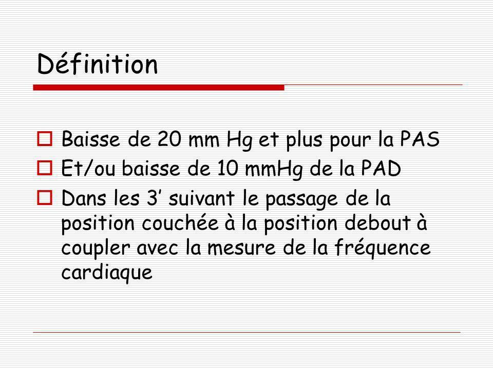 Définition Baisse de 20 mm Hg et plus pour la PAS Et/ou baisse de 10 mmHg de la PAD Dans les 3 suivant le passage de la position couchée à la position
