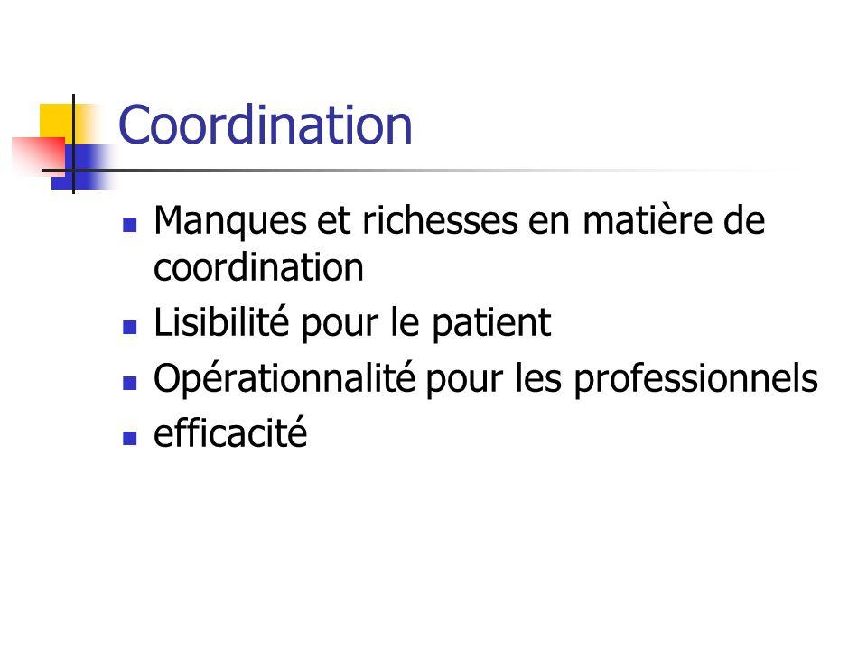 Coordination Manques et richesses en matière de coordination Lisibilité pour le patient Opérationnalité pour les professionnels efficacité