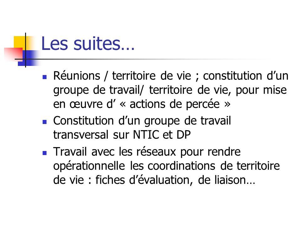 Les suites… Réunions / territoire de vie ; constitution dun groupe de travail/ territoire de vie, pour mise en œuvre d « actions de percée » Constitut