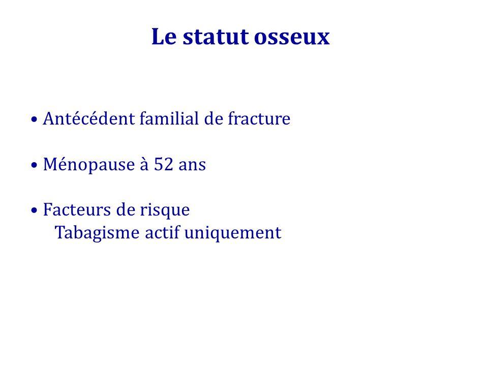 Le statut osseux Antécédent familial de fracture Ménopause à 52 ans Facteurs de risque Tabagisme actif uniquement