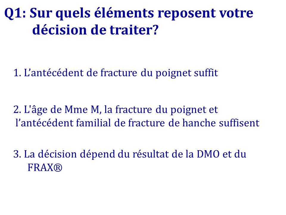 Q1: Sur quels éléments reposent votre décision de traiter? 2. L'âge de Mme M, la fracture du poignet et lantécédent familial de fracture de hanche suf