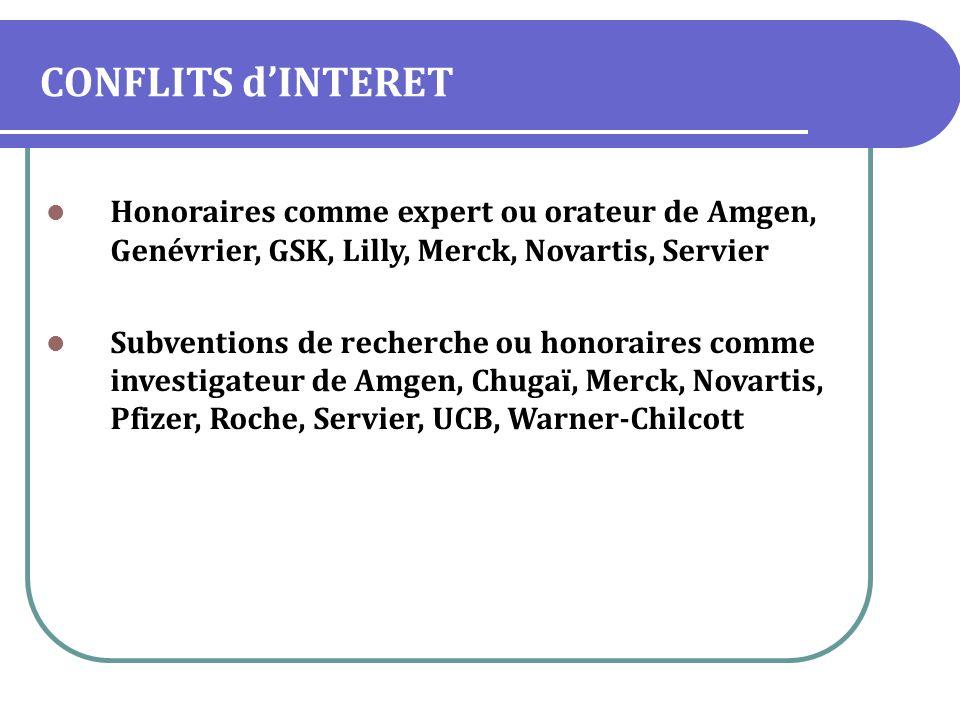CONFLITS dINTERET Honoraires comme expert ou orateur de Amgen, Genévrier, GSK, Lilly, Merck, Novartis, Servier Subventions de recherche ou honoraires