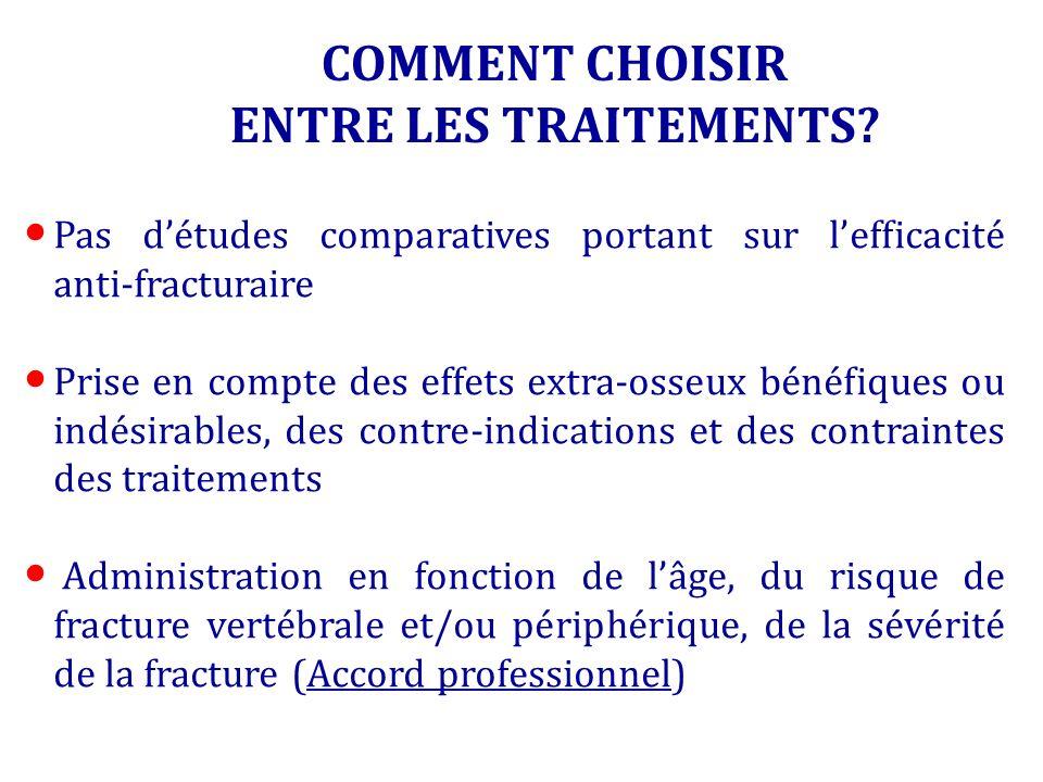 Pas détudes comparatives portant sur lefficacité anti-fracturaire Prise en compte des effets extra-osseux bénéfiques ou indésirables, des contre-indic