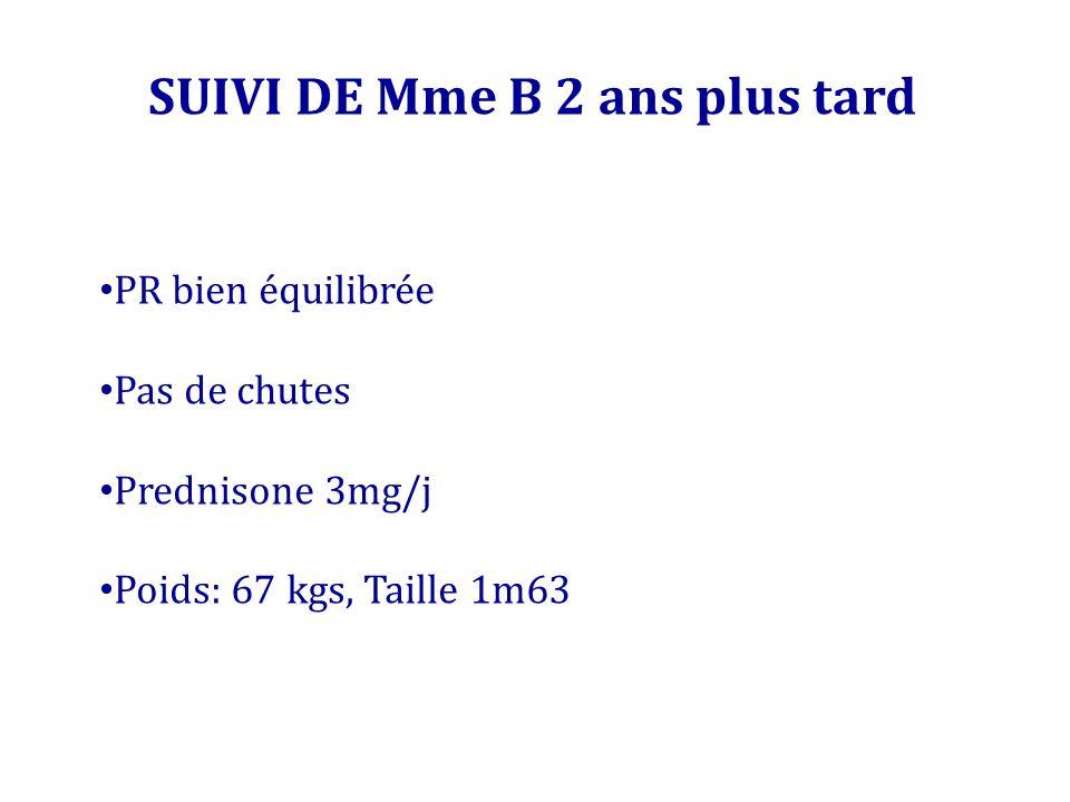 SUIVI DE Mme B 2 ans plus tard PR bien équilibrée Pas de chutes Prednisone 3mg/j Poids: 67 kgs, Taille 1m63
