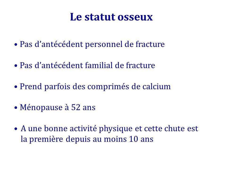 Le statut osseux Pas dantécédent personnel de fracture Pas dantécédent familial de fracture Prend parfois des comprimés de calcium Ménopause à 52 ans