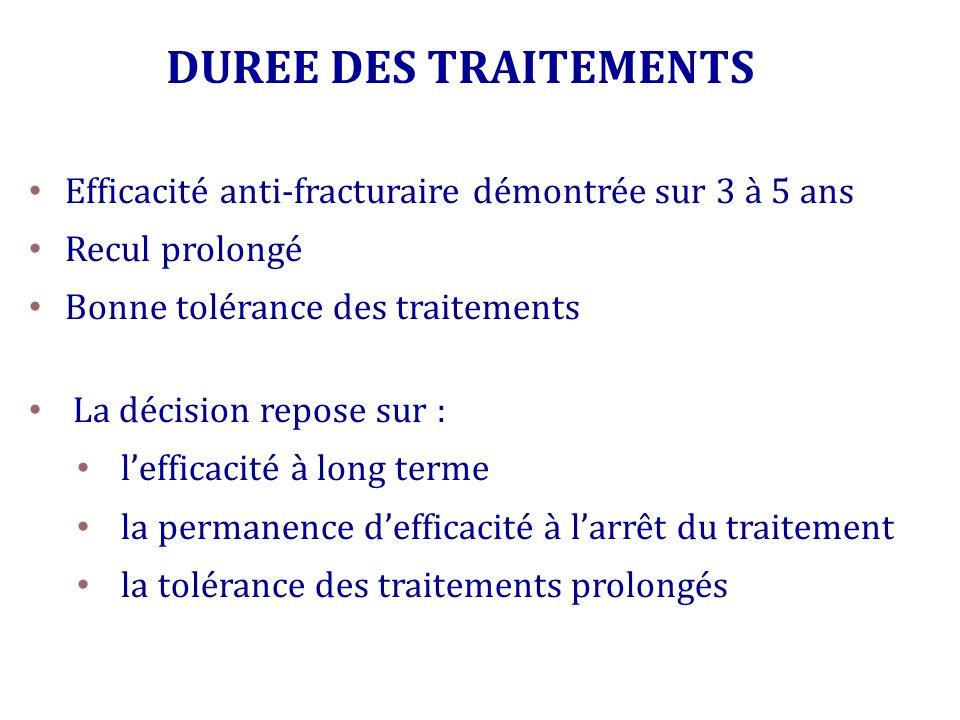 DUREE DES TRAITEMENTS Efficacité anti-fracturaire démontrée sur 3 à 5 ans Recul prolongé Bonne tolérance des traitements La décision repose sur : leff