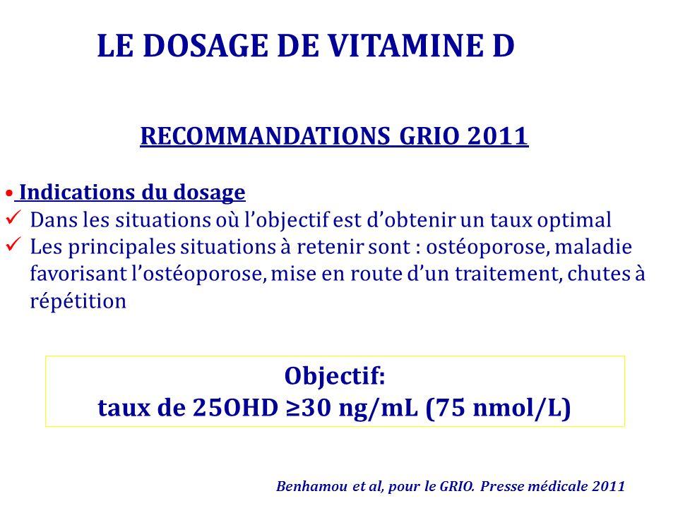 RECOMMANDATIONS GRIO 2011 Indications du dosage Dans les situations où lobjectif est dobtenir un taux optimal Les principales situations à retenir son