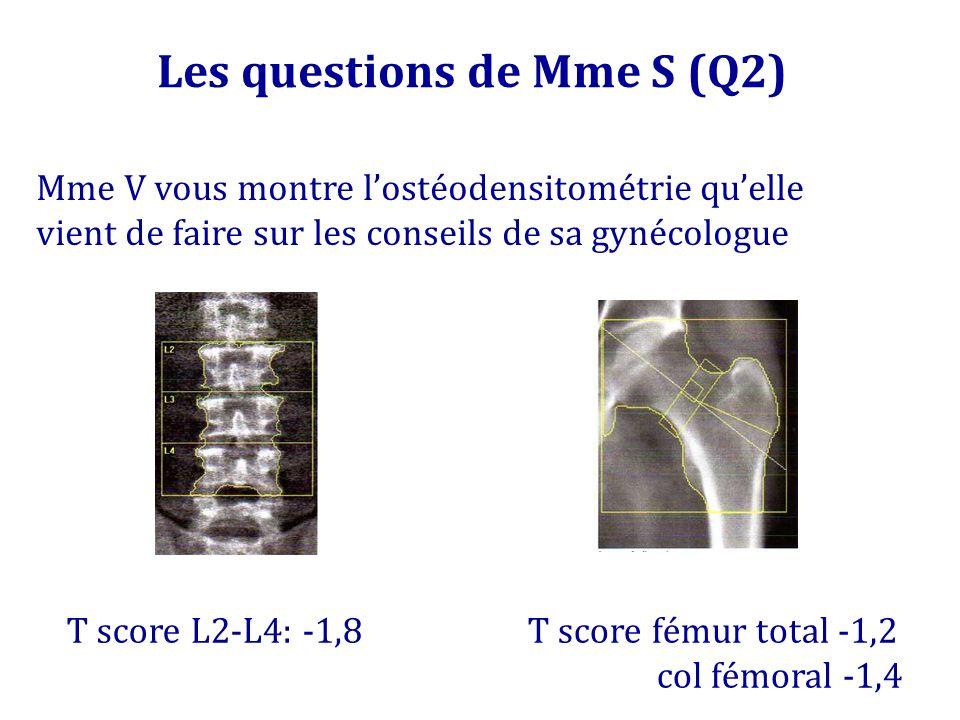Les questions de Mme S (Q2) Mme V vous montre lostéodensitométrie quelle vient de faire sur les conseils de sa gynécologue T score L2-L4: -1,8T score