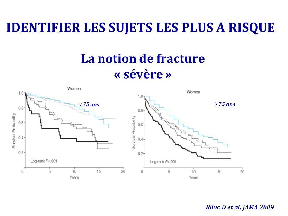 EN CAS DE FRACTURE NON SEVERE Traitement en fonction du T score et du seuil de FRAX (Accord professionnel) Briot et al.