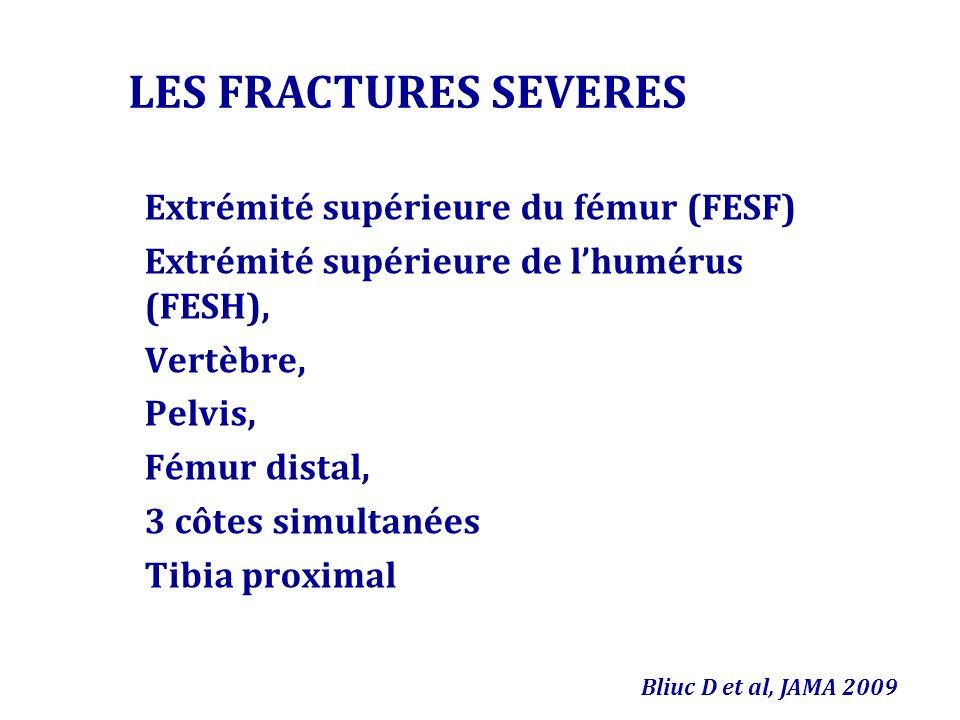 FRACTURE SEVERE Fémur Humérus Bassin … -3 FRACTURE NON SEVERE (poignet, autres sites) T-score Vertébre Calcul du FRAX pour fracture majeure -3 TRAITEMENT Daprès Briot et al.