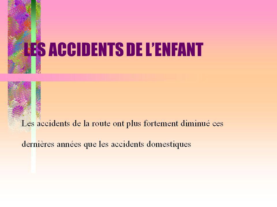 LES ACCIDENTS DE LENFANT