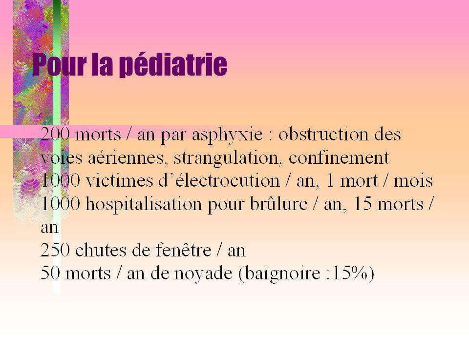 Pour la pédiatrie