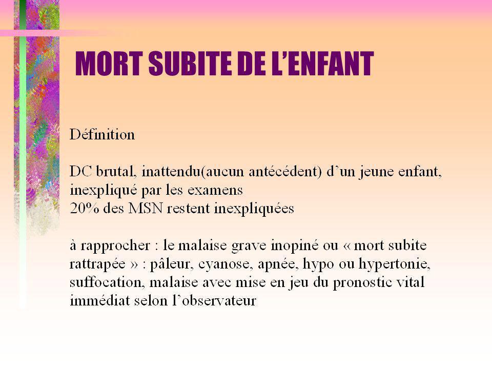 MORT SUBITE DE LENFANT