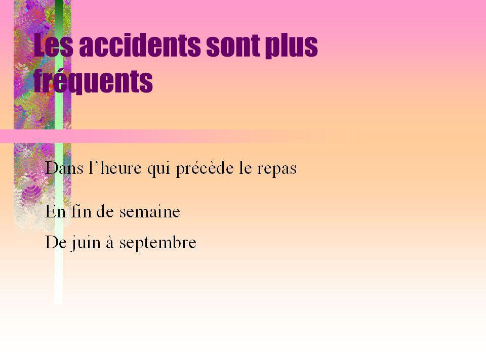 Les accidents sont plus fréquents