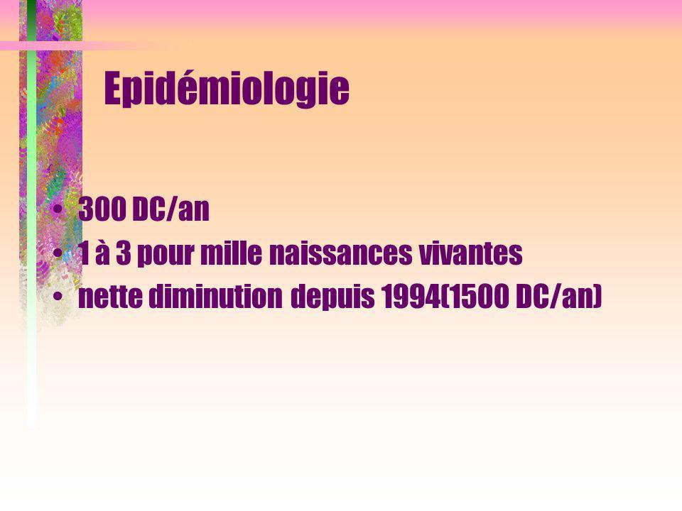 Epidémiologie 300 DC/an 1 à 3 pour mille naissances vivantes nette diminution depuis 1994(1500 DC/an)