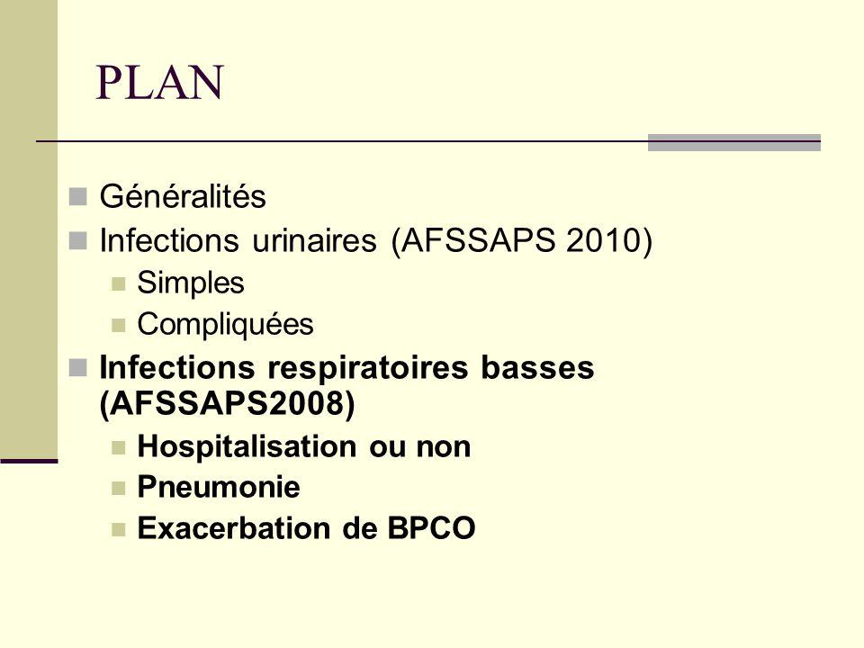 PLAN Généralités Infections urinaires (AFSSAPS 2010) Simples Compliquées Infections respiratoires basses (AFSSAPS2008) Hospitalisation ou non Pneumoni