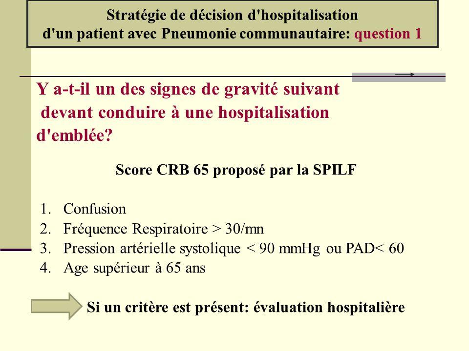 Stratégie de décision d'hospitalisation d'un patient avec Pneumonie communautaire: question 1 Y a-t-il un des signes de gravité suivant devant conduir