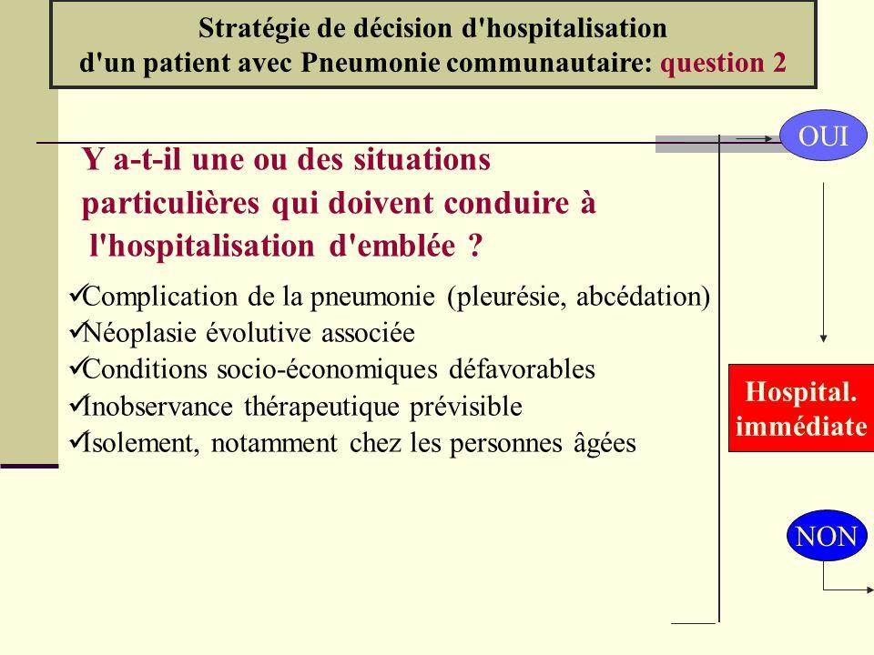 Stratégie de décision d'hospitalisation d'un patient avec Pneumonie communautaire: question 2 OUI Hospital. immédiate Y a-t-il une ou des situations p