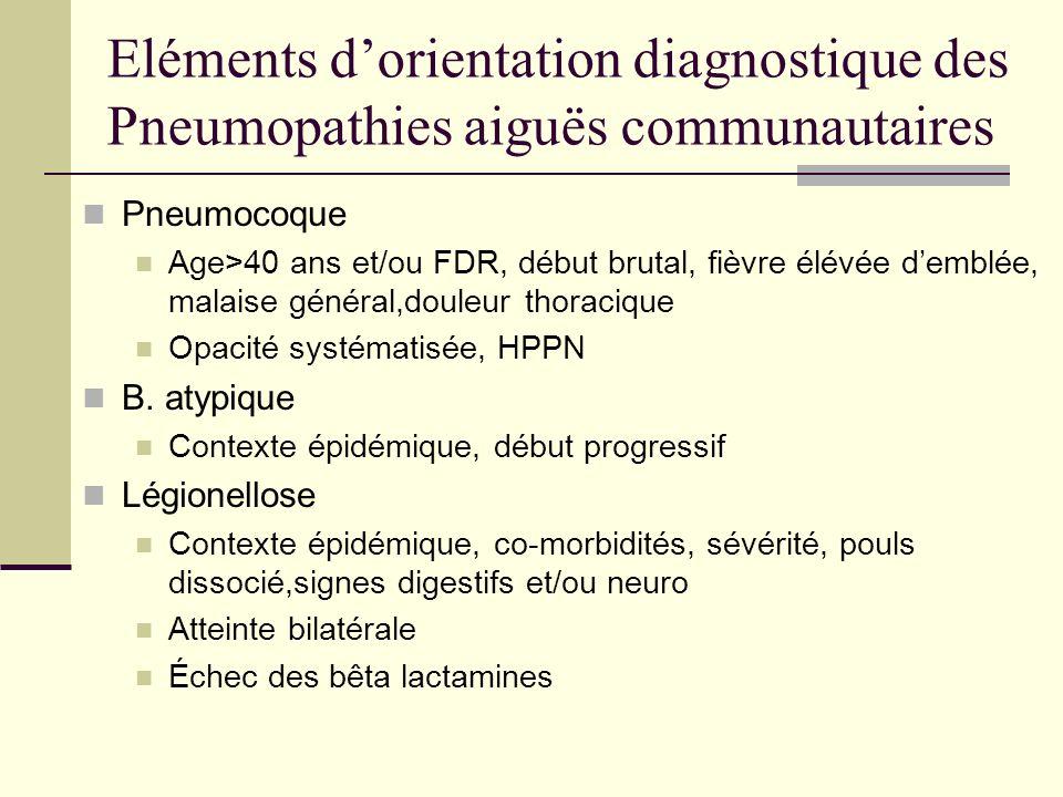 Eléments dorientation diagnostique des Pneumopathies aiguës communautaires Pneumocoque Age>40 ans et/ou FDR, début brutal, fièvre élévée demblée, mala