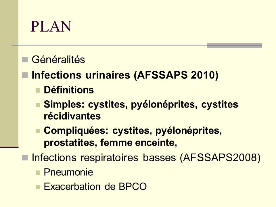 PLAN Généralités Infections urinaires (AFSSAPS 2010) Définitions Simples: cystites, pyélonéprites, cystites récidivantes Compliquées: cystites, pyélon