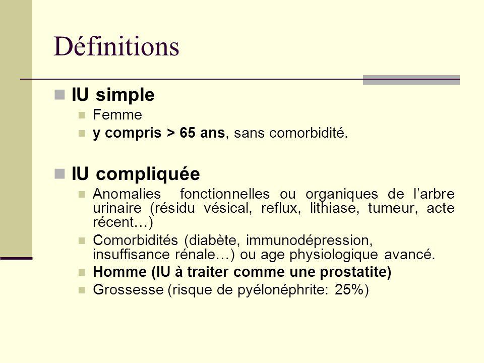 Définitions IU simple Femme y compris > 65 ans, sans comorbidité. IU compliquée Anomalies fonctionnelles ou organiques de larbre urinaire (résidu vési