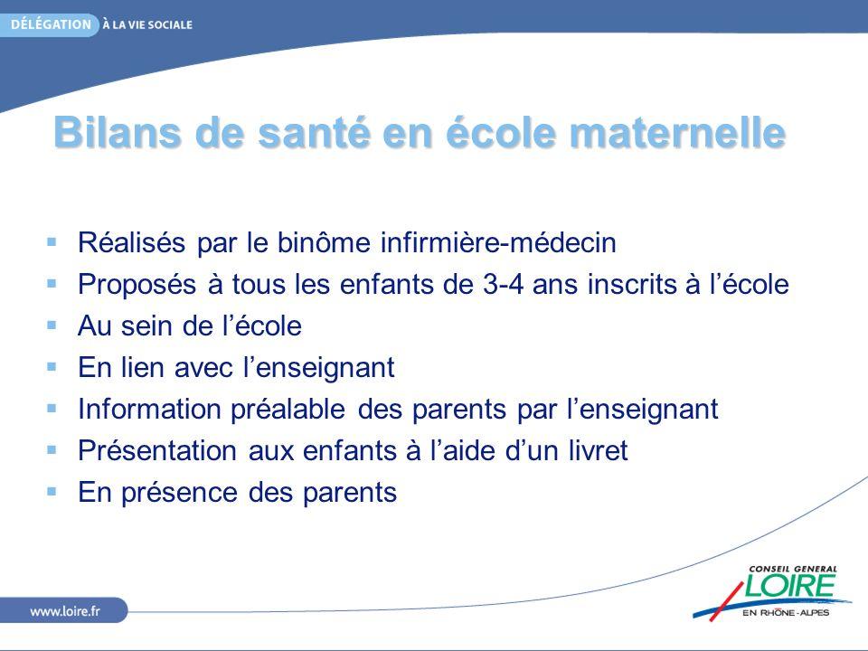 Bilans de santé en école maternelle Réalisés par le binôme infirmière-médecin Proposés à tous les enfants de 3-4 ans inscrits à lécole Au sein de léco