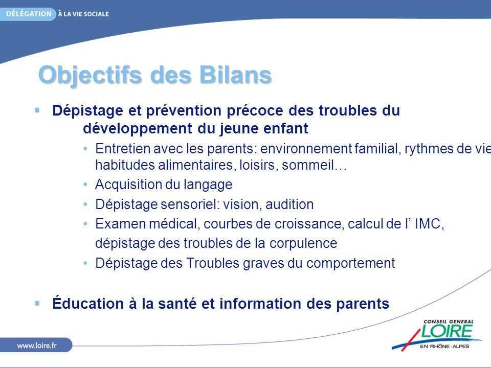 Objectifs des Bilans Dépistage et prévention précoce des troubles du développement du jeune enfant Entretien avec les parents: environnement familial,