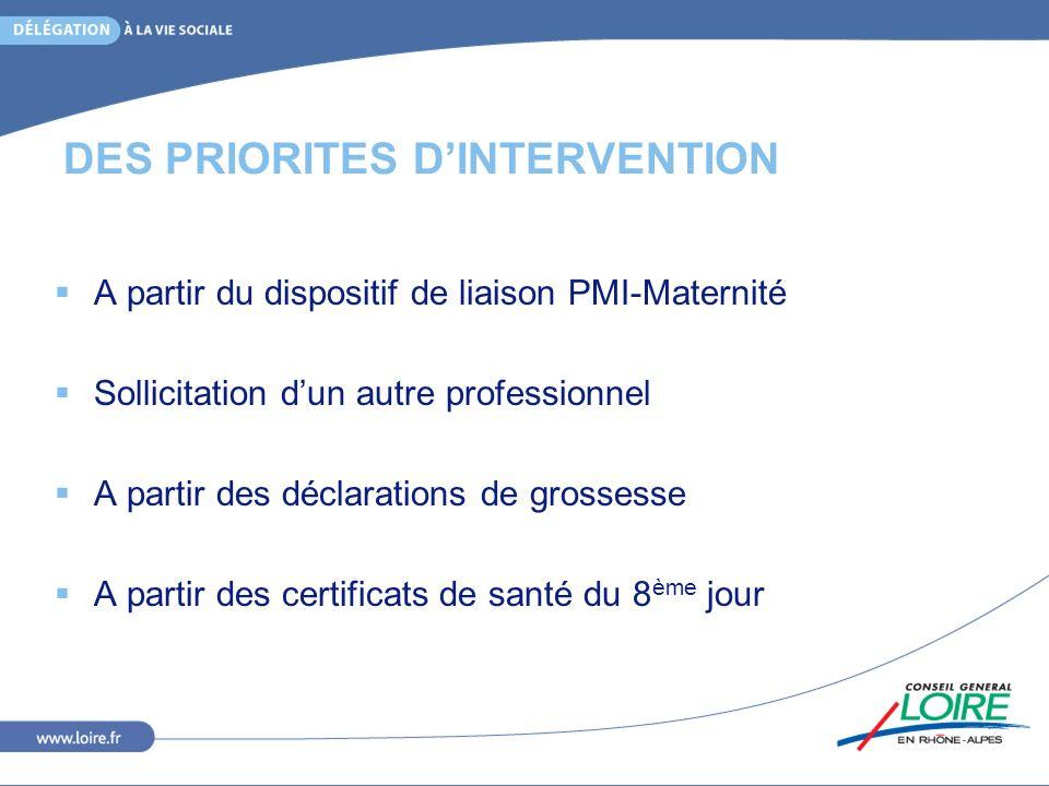 DES PRIORITES DINTERVENTION A partir du dispositif de liaison PMI-Maternité Sollicitation dun autre professionnel A partir des déclarations de grosses