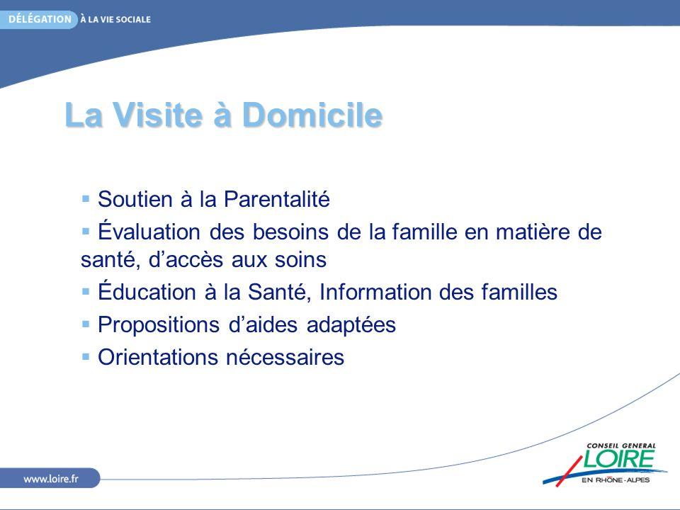 La Visite à Domicile Soutien à la Parentalité Évaluation des besoins de la famille en matière de santé, daccès aux soins Éducation à la Santé, Informa