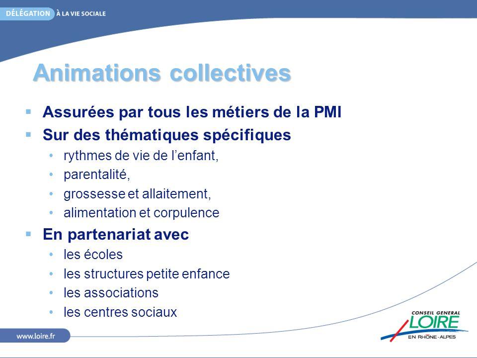 Animations collectives Assurées par tous les métiers de la PMI Sur des thématiques spécifiques rythmes de vie de lenfant, parentalité, grossesse et al