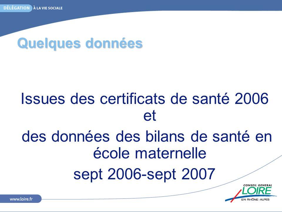 Quelques données Issues des certificats de santé 2006 et des données des bilans de santé en école maternelle sept 2006-sept 2007