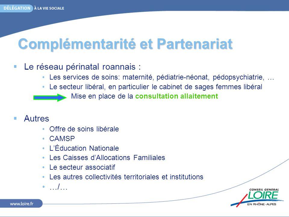 Complémentarité et Partenariat Le réseau périnatal roannais : Les services de soins: maternité, pédiatrie-néonat, pédopsychiatrie, … Le secteur libéra