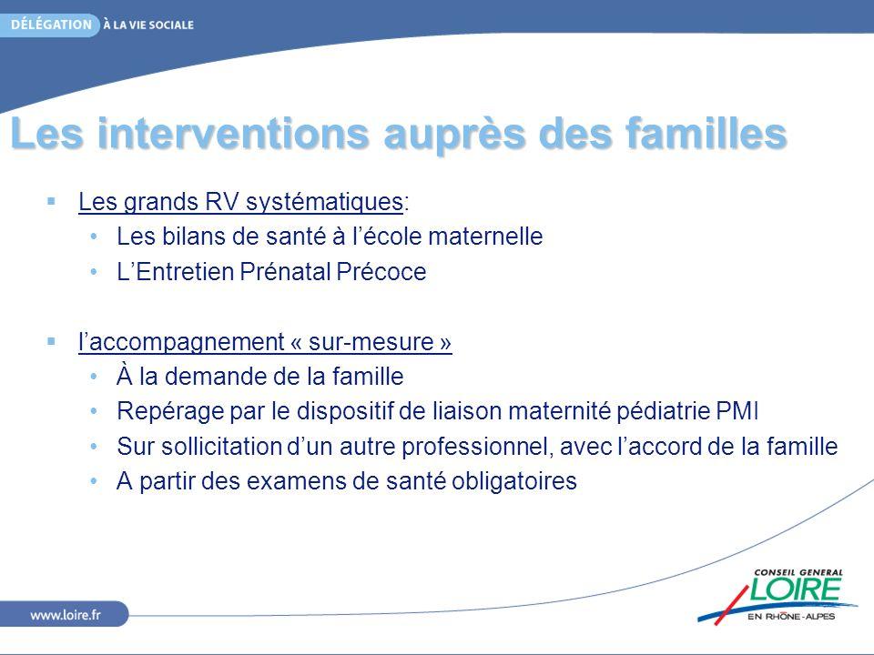 Les interventions auprès des familles Les grands RV systématiques: Les bilans de santé à lécole maternelle LEntretien Prénatal Précoce laccompagnement