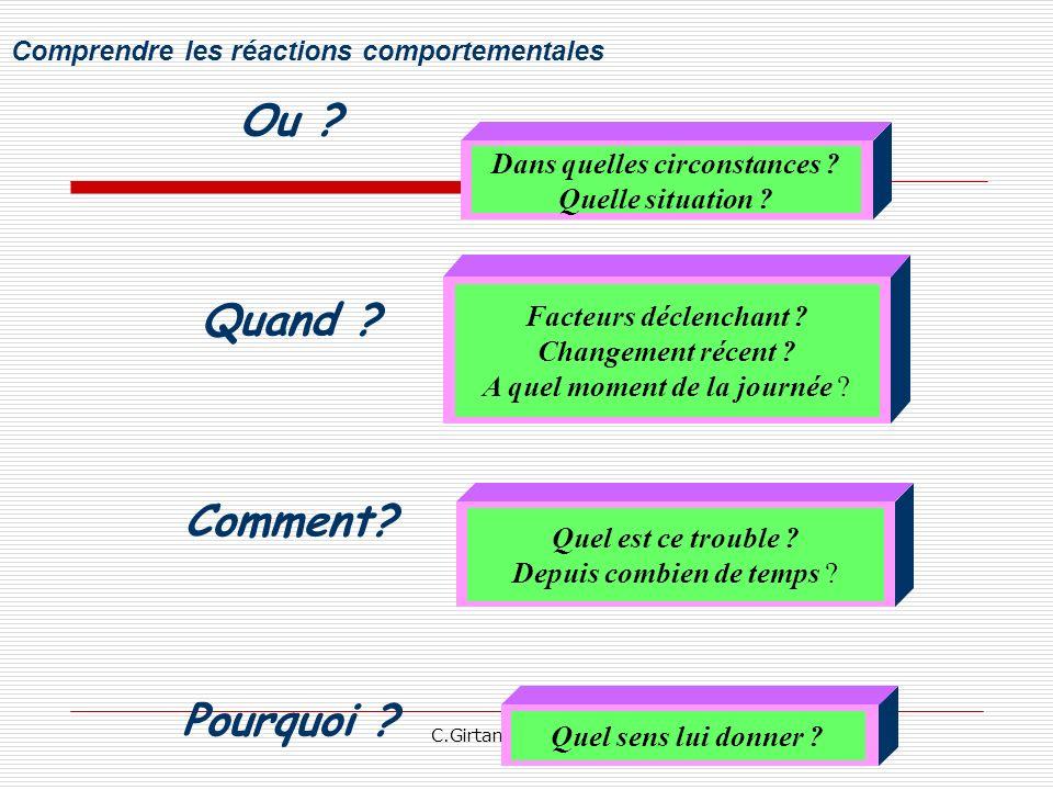 C.Girtanner Avril2006 Comprendre les réactions comportementales Ou ? Quand ? Comment? Pourquoi ? Dans quelles circonstances ? Quelle situation ? Facte