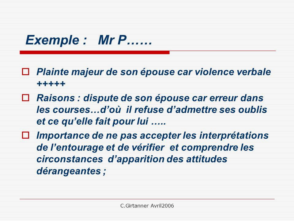C.Girtanner Avril2006 Exemple : Mr P…… Plainte majeur de son épouse car violence verbale +++++ Raisons : dispute de son épouse car erreur dans les cou