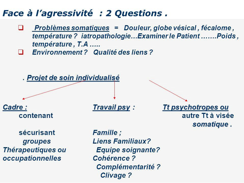 Face à lagressivité : 2 Questions. Problèmes somatiques = Douleur, globe vésical, fécalome, température ? iatropathologie…Examiner le Patient …….Poids
