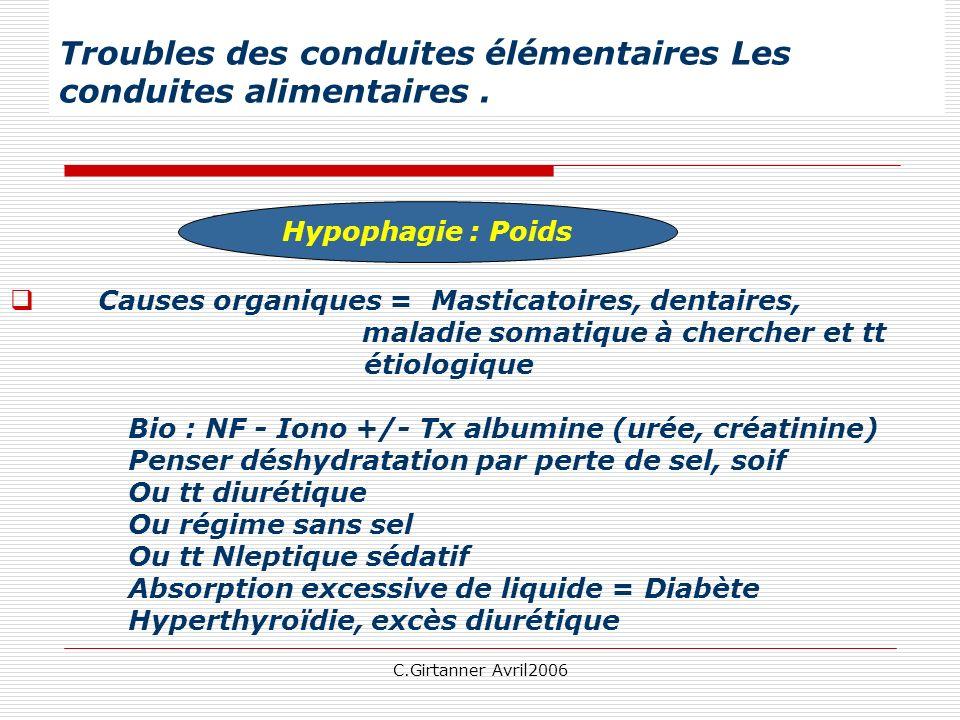 C.Girtanner Avril2006 Troubles des conduites élémentaires Les conduites alimentaires. Hypophagie Hypophagie : Poids Causes organiques = Masticatoires,