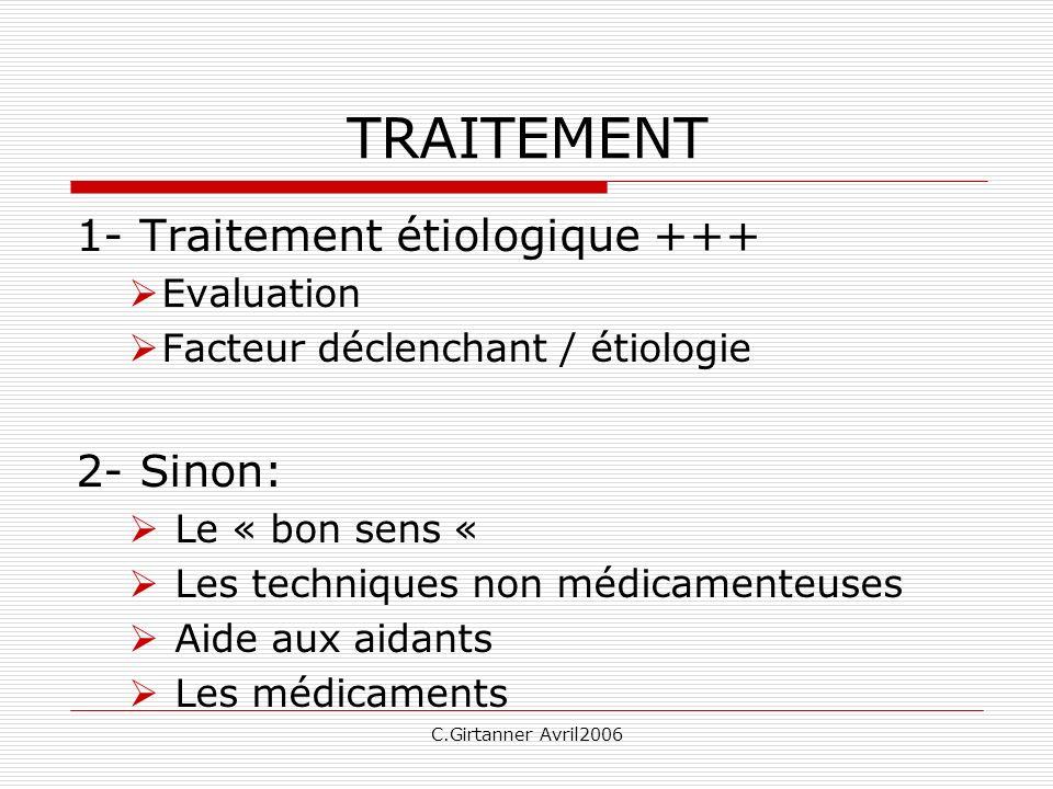 C.Girtanner Avril2006 TRAITEMENT 1- Traitement étiologique +++ Evaluation Facteur déclenchant / étiologie 2- Sinon: Le « bon sens « Les techniques non